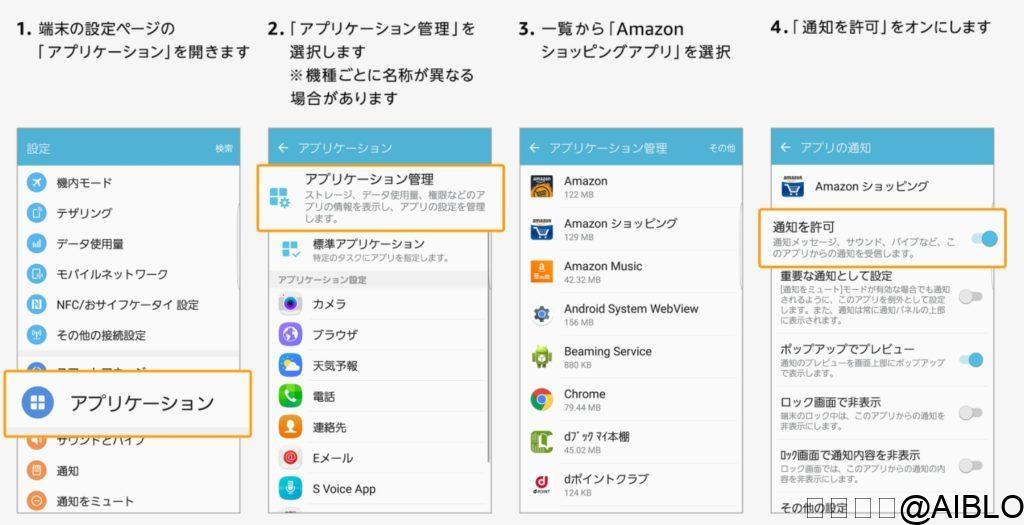 Amazon ウォッチリスト登録・設定